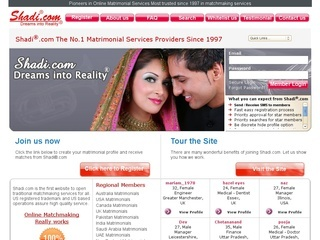 Marriages of convenience now becoming a trend – The Muslim Times