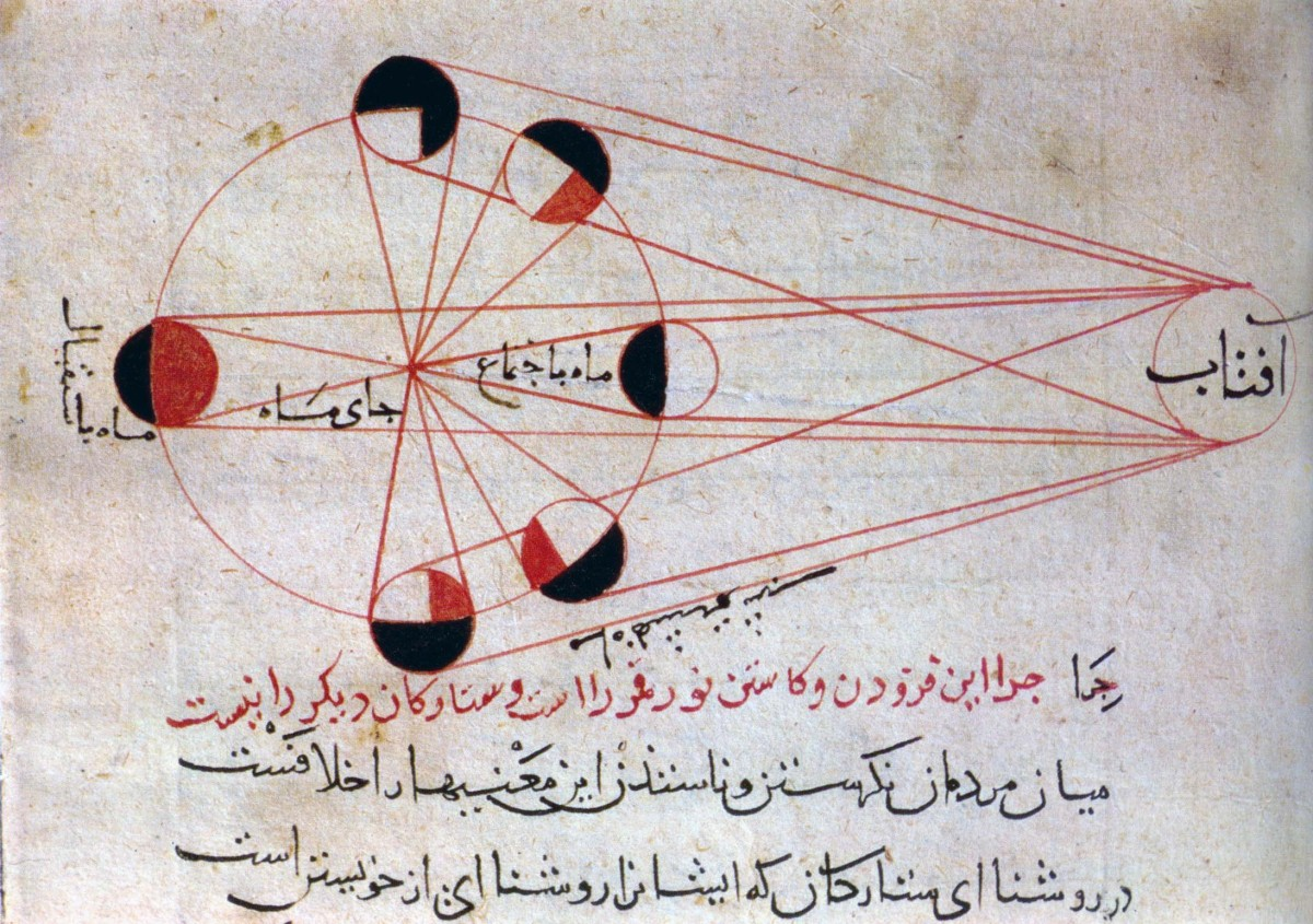 Al Biruni: One of the Greatest Pioneers of Science