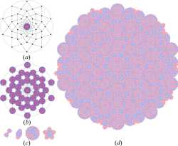 Ancient Islamic architects created perfect quasicrystals