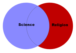Image (1) religion-science-venn-diagram.png for post 137659