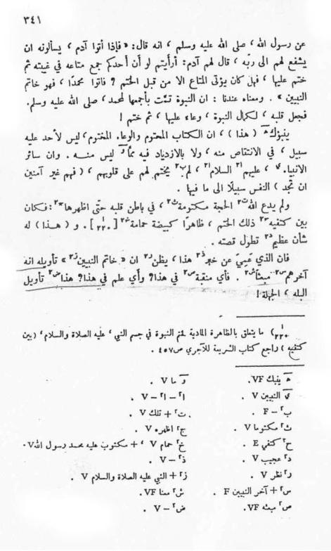 کتاب ختم الاولیاء 3 --- References for Khataman Nabiyyeen [حوالہ جات - ختم النبوت کے متعلق]