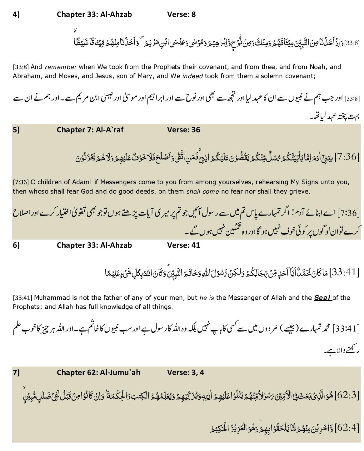 Continuation of Prophethood promised in the Holy Quran