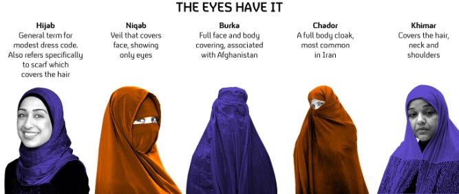 Hijab and Niqab.jpg
