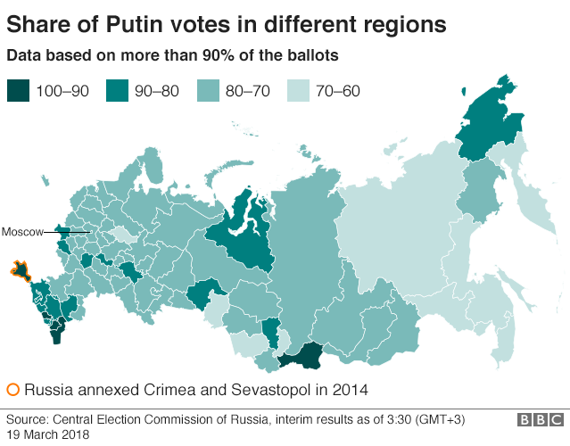 Russia election: Muted Western reaction to Putin victory – The ...