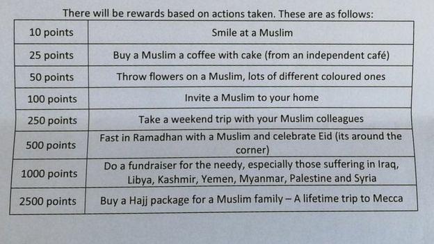 Love a Muslim